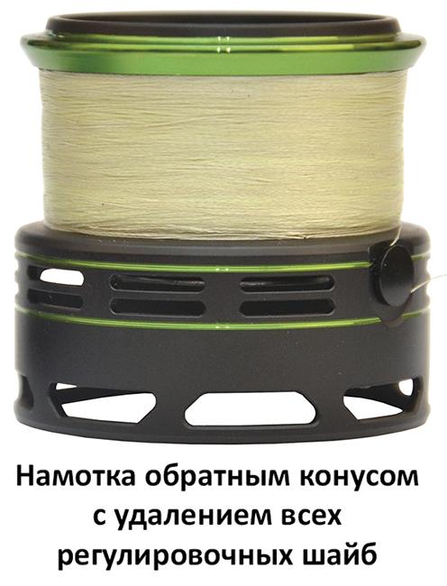 Катушка СЕКВОЙЯ 2000F (Рыболов)