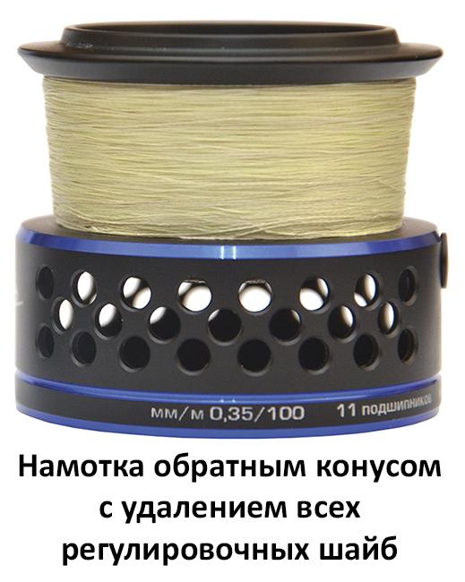 Катушка НАВАХО 1500F (Рыболов)