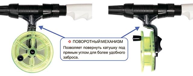 "Катушка проводочная ""ПК-75 (АБС)"""