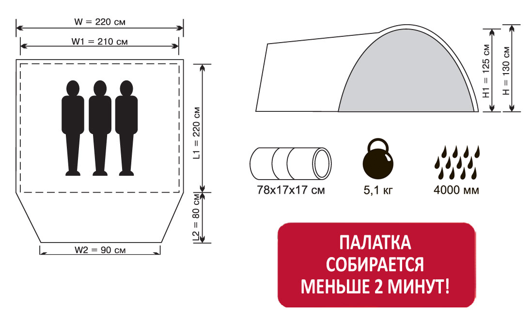 """Палатка """"КАТУНЬ-3"""" (Рыболов)"""